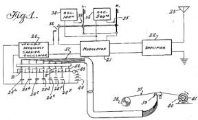 Lamarr's design for her patent application