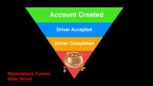 marketplace-uber-driver